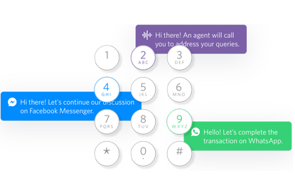 IVR-Interactive Voice Response